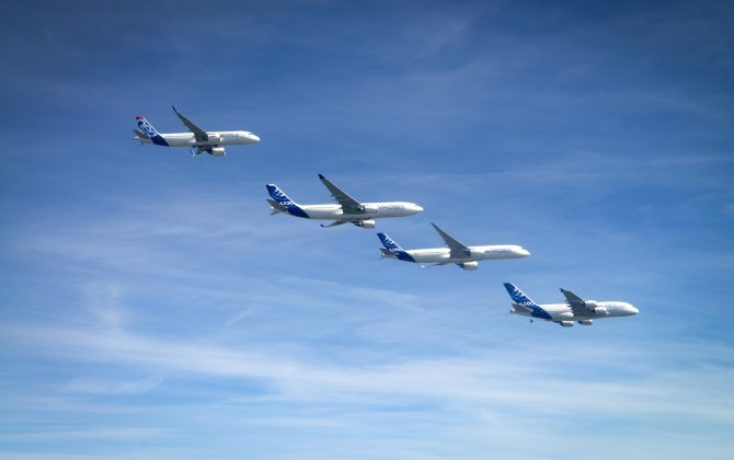 2017 price adjustment for Airbus' modern, fuel-efficient aircraft