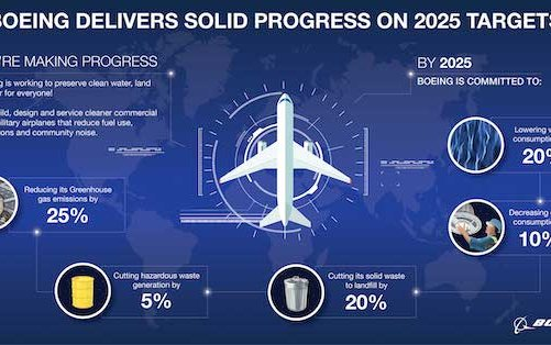 Advances Biofuels, Recycling and Conservation by Boeing