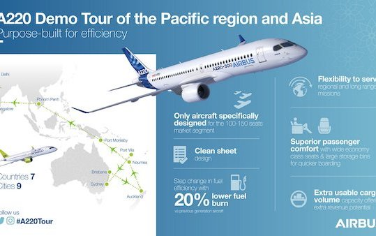 Airbus A220 demonstration tour of the Pacific region