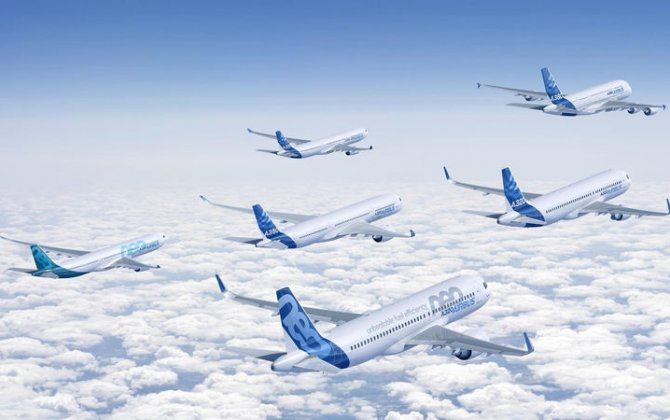 Airbus: June 2016 Orders & Deliveries