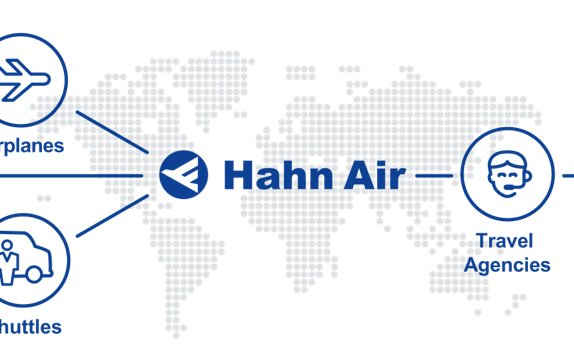 Amine Bellamine appointed as Hahn Air's new Director Global Account Management