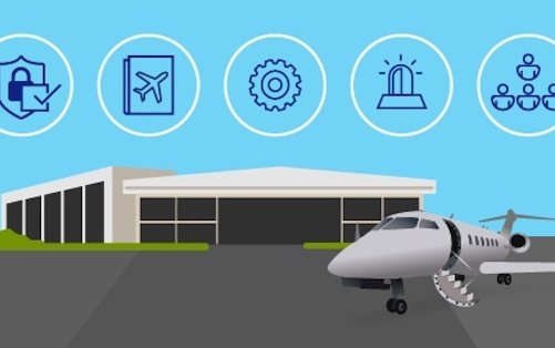 COVID-19 Health Concerns: AviationManuals Suggests Updating FBO Operations Manuals