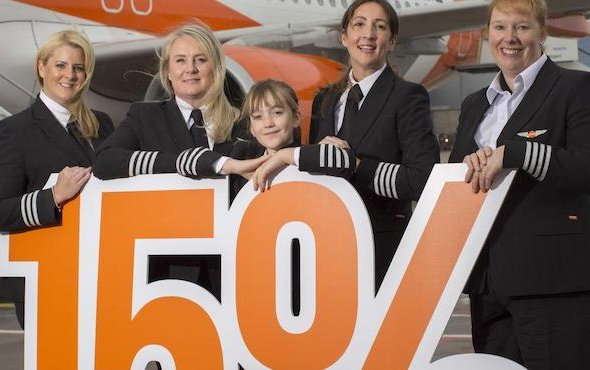 easyJet celebrates 15% of new entrant pilots being female with its 20% by 2020 target firmly in sight