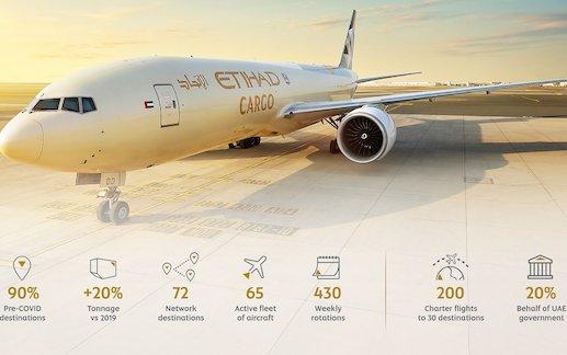 Etihad Cargo tonnage up 20% on pre-COVID volumes