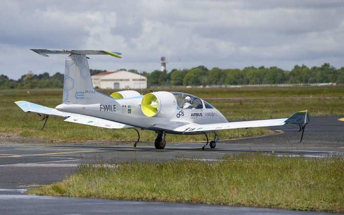 Future of electric flight