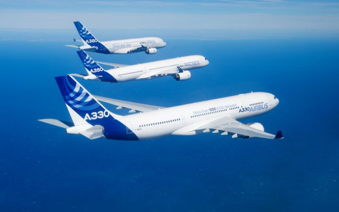 Middle East carriers' fleet size to more than double by 2036