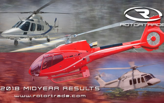 Rotortrade announces solid results for the first half of 2018