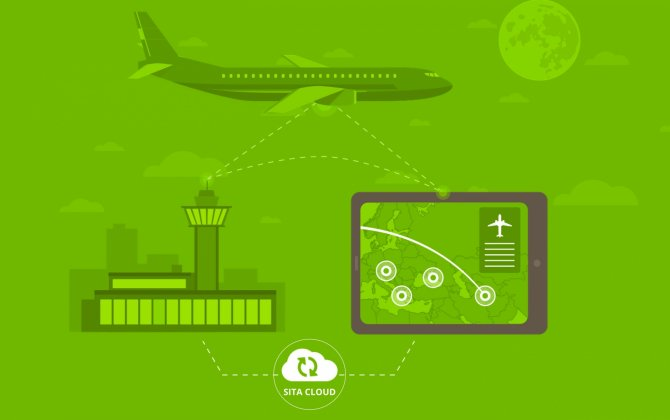 SITAONAIR and DECEA working together to extend ATS datalink services in Brazil