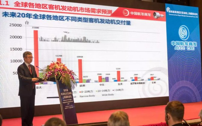 The 4th Commercial Aero Engine Shanghai International Forum Was Successfully Held in Shanghai