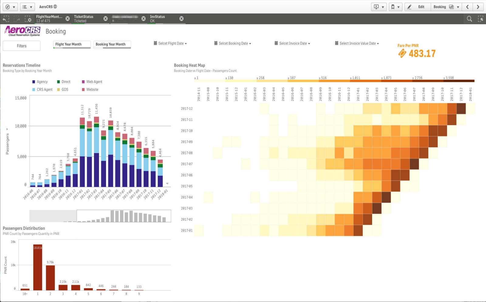 AeroCRS launched Qlik Sense system  AeroCRS is proud to announce