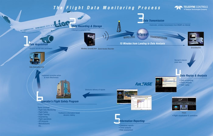 boeing 777 flight management pdf