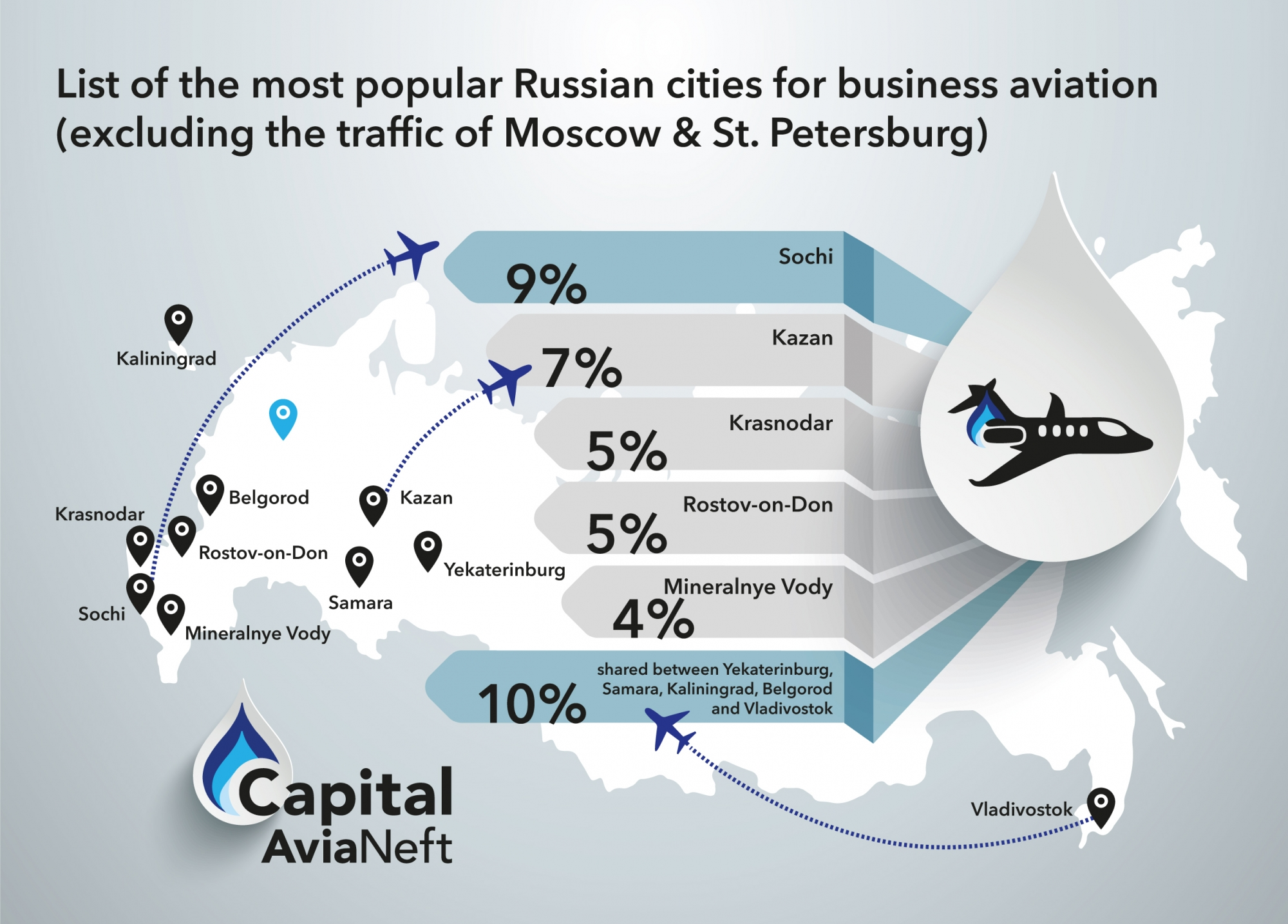 Image result for capital avianeft